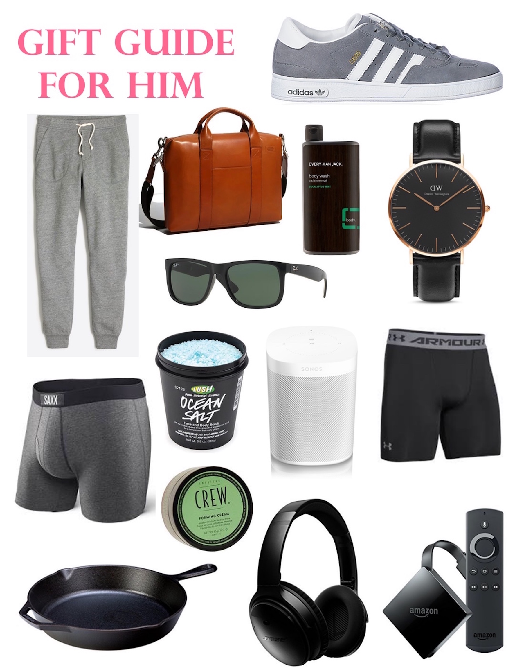 Christmas Gift List for Guys